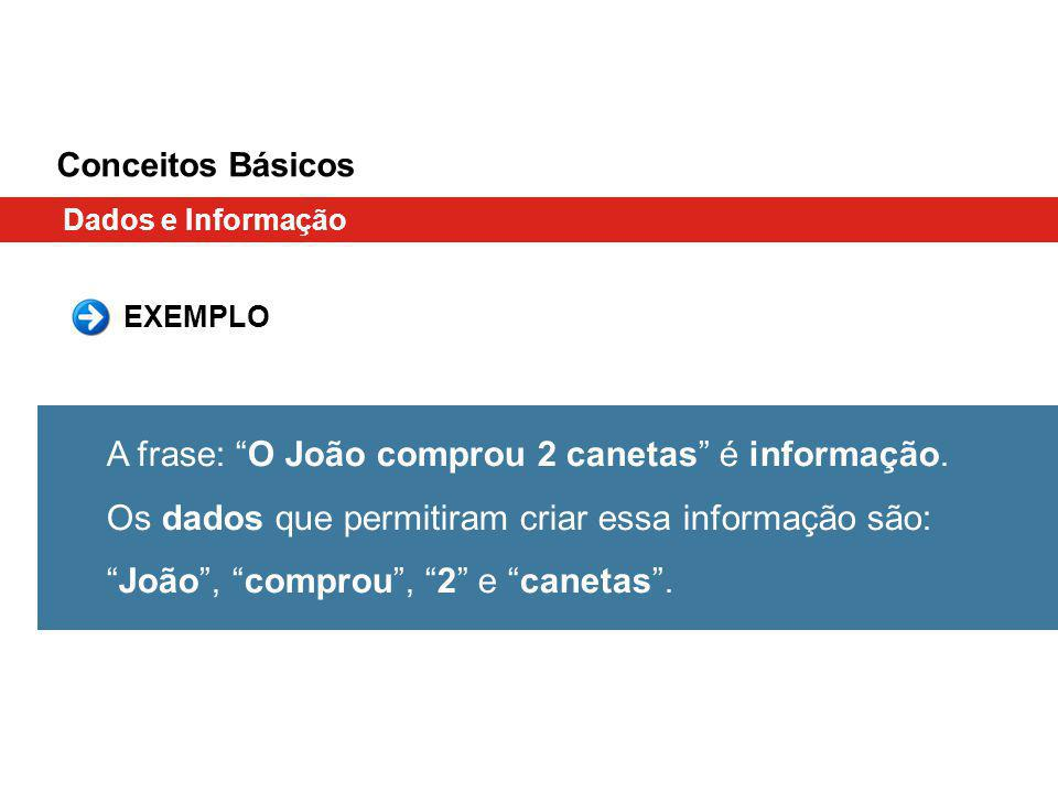 Conceitos Básicos Dados e Informação A frase: O João comprou 2 canetas é informação.