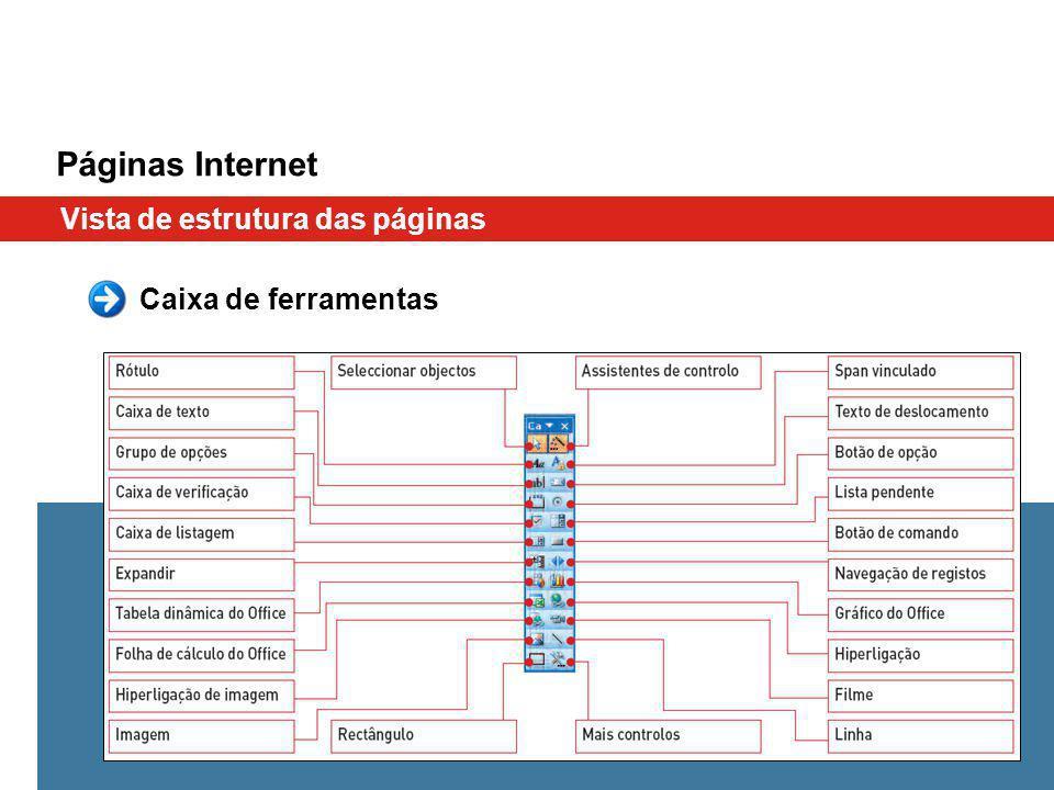 Vista de estrutura das páginas Páginas Internet Caixa de ferramentas