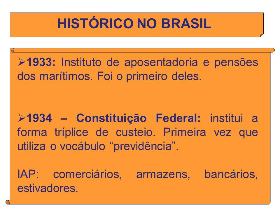 HISTÓRICO NO BRASIL 1933: Instituto de aposentadoria e pensões dos marítimos.