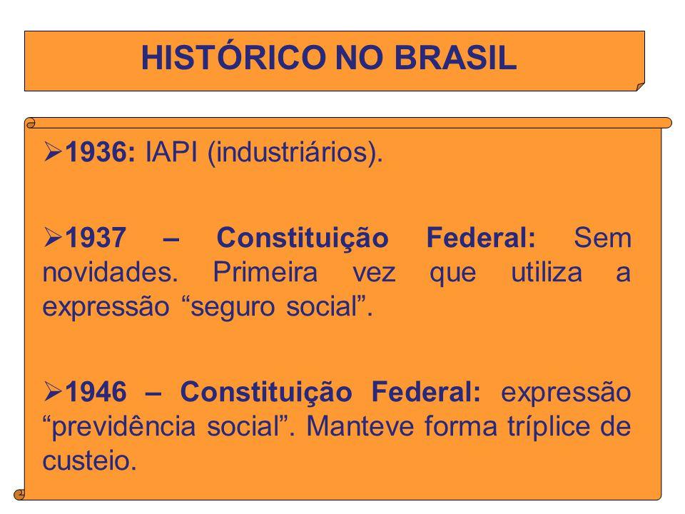 HISTÓRICO NO BRASIL 1936: IAPI (industriários).1937 – Constituição Federal: Sem novidades.