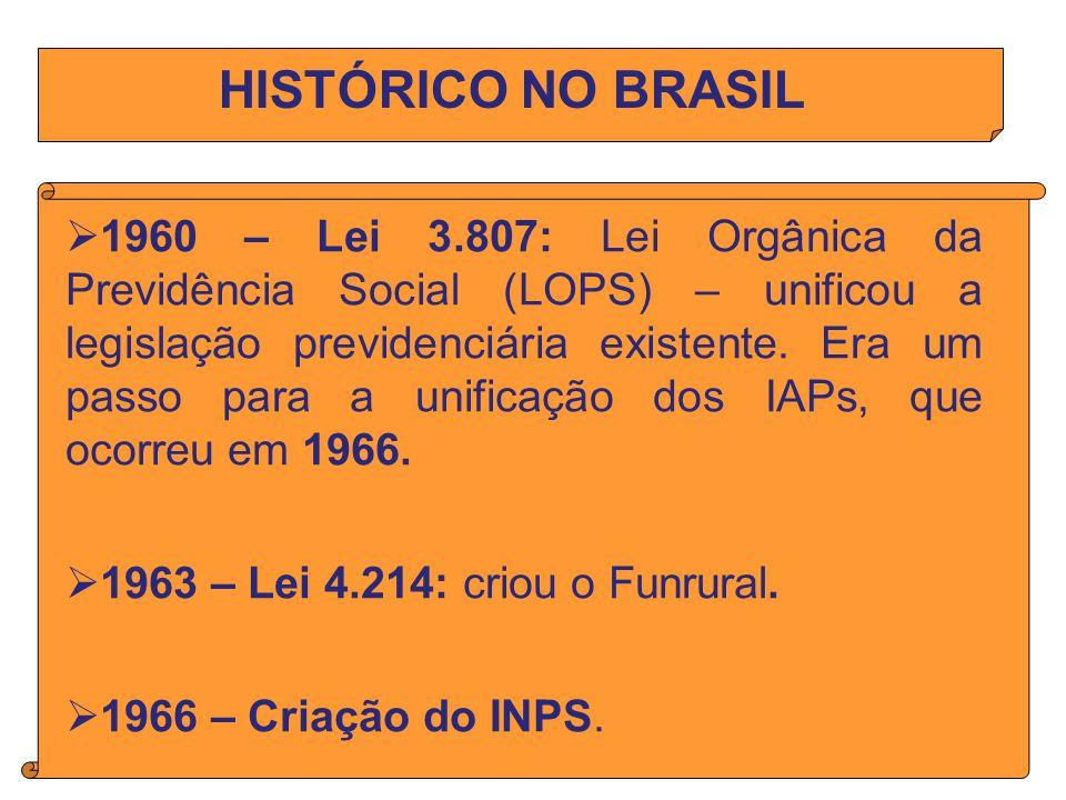 HISTÓRICO NO BRASIL 1960 – Lei 3.807: Lei Orgânica da Previdência Social (LOPS) – unificou a legislação previdenciária existente.