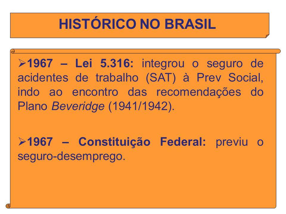 HISTÓRICO NO BRASIL 1967 – Lei 5.316: integrou o seguro de acidentes de trabalho (SAT) à Prev Social, indo ao encontro das recomendações do Plano Beveridge (1941/1942).
