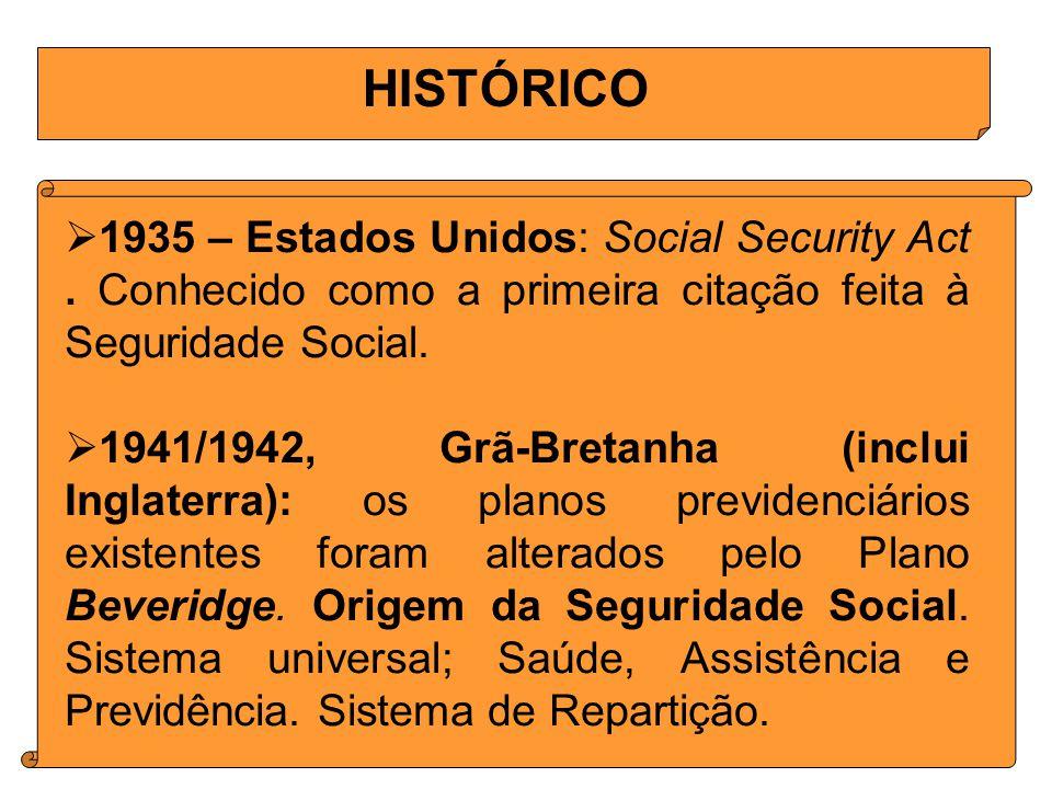 HISTÓRICO 1935 – Estados Unidos: Social Security Act.