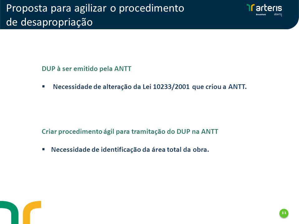 DUP à ser emitido pela ANTT Necessidade de alteração da Lei 10233/2001 que criou a ANTT. Criar procedimento ágil para tramitação do DUP na ANTT Necess