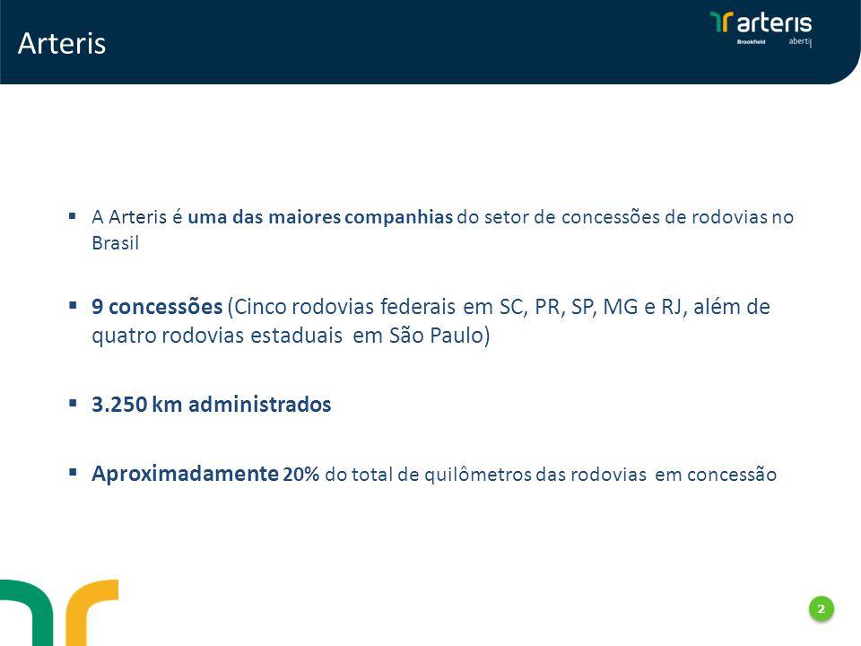A Arteris é uma das maiores companhias do setor de concessões de rodovias no Brasil 9 concessões (Cinco rodovias federais em SC, PR, SP, MG e RJ, além