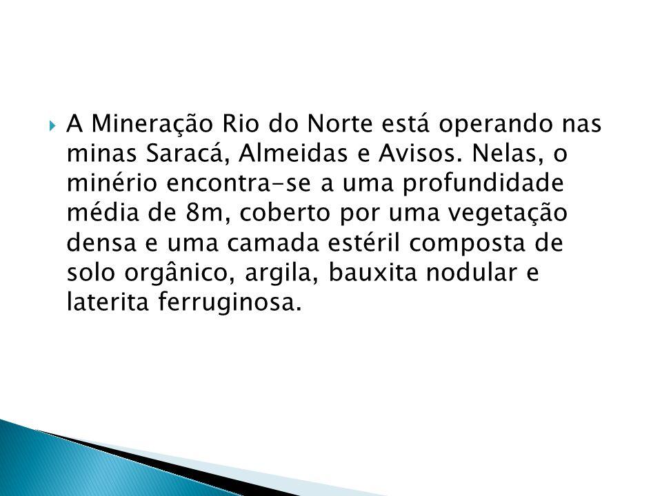 A Mineração Rio do Norte está operando nas minas Saracá, Almeidas e Avisos. Nelas, o minério encontra-se a uma profundidade média de 8m, coberto por u