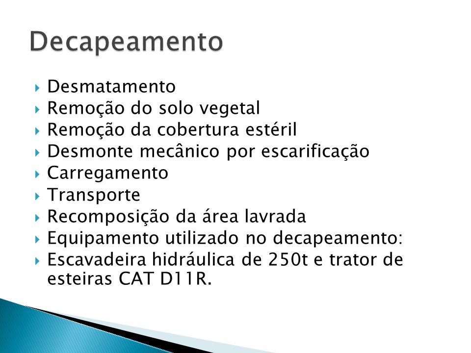 Desmatamento Remoção do solo vegetal Remoção da cobertura estéril Desmonte mecânico por escarificação Carregamento Transporte Recomposição da área lav
