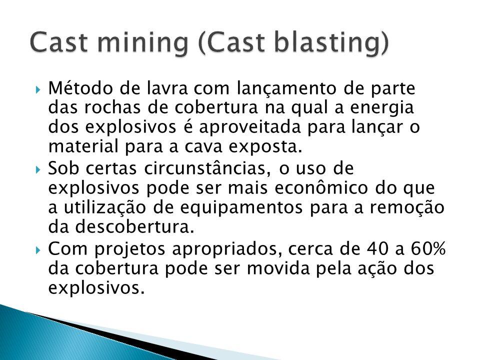 Método de lavra com lançamento de parte das rochas de cobertura na qual a energia dos explosivos é aproveitada para lançar o material para a cava expo
