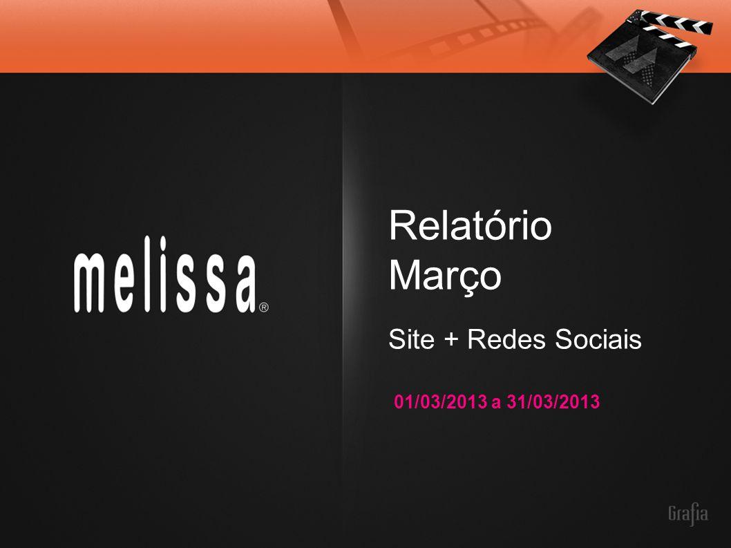 Relatório Março Site + Redes Sociais 01/03/2013 a 31/03/2013