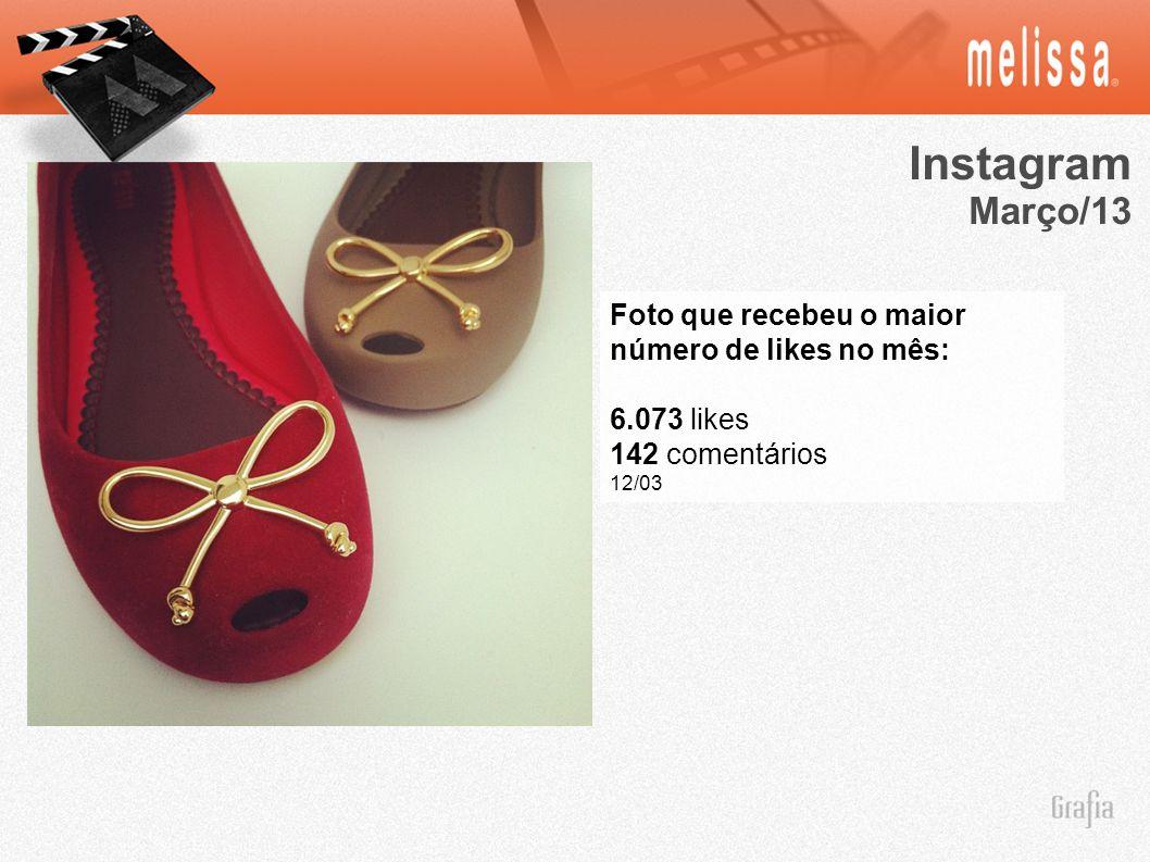 Instagram Março/13 Foto que recebeu o maior número de likes no mês: 6.073 likes 142 comentários 12/03