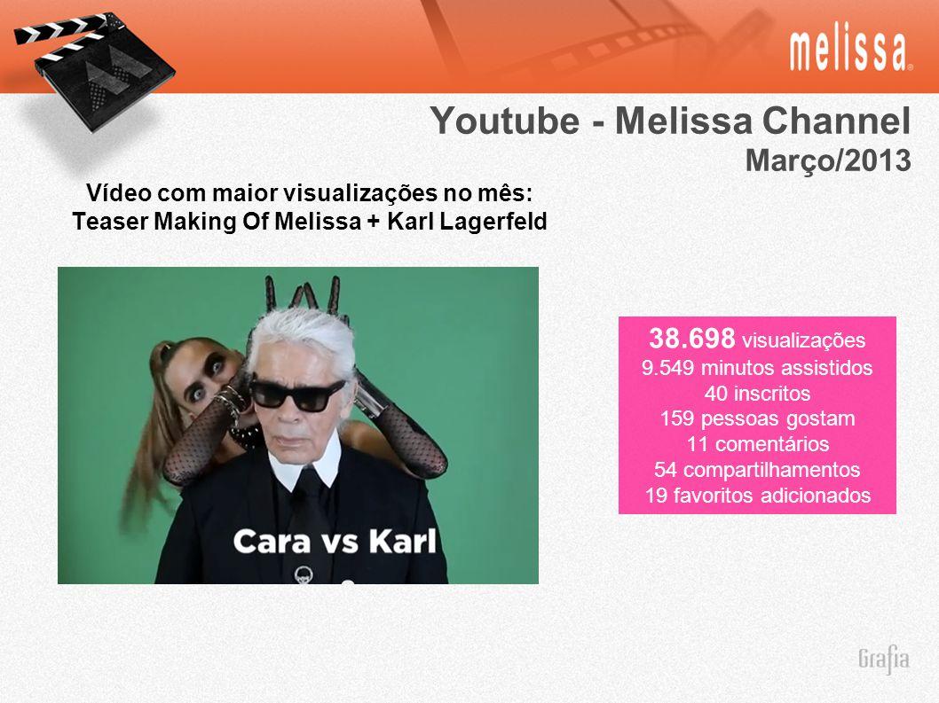 Youtube - Melissa Channel Março/2013 Vídeo com maior visualizações no mês: Teaser Making Of Melissa + Karl Lagerfeld 38.698 visualizações 9.549 minutos assistidos 40 inscritos 159 pessoas gostam 11 comentários 54 compartilhamentos 19 favoritos adicionados