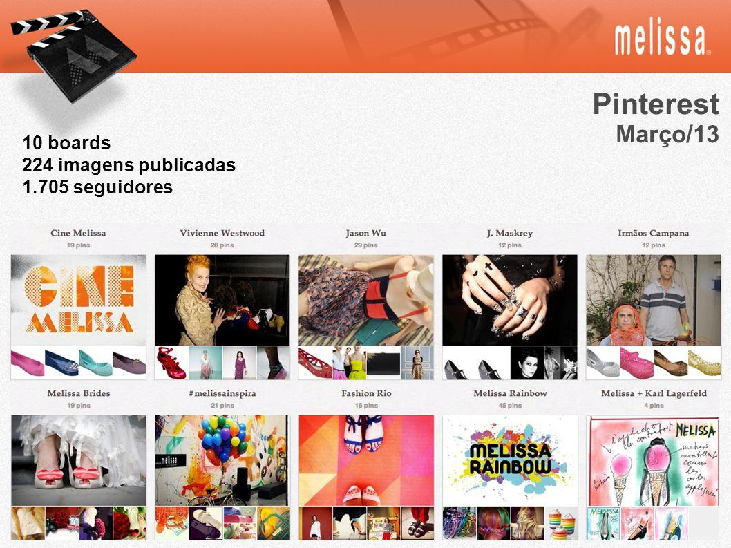 Pinterest Março/13 10 boards 224 imagens publicadas 1.705 seguidores