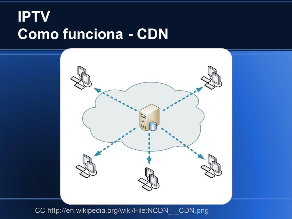 IPTV Como funciona - CDN CC http://en.wikipedia.org/wiki/File:NCDN_-_CDN.png