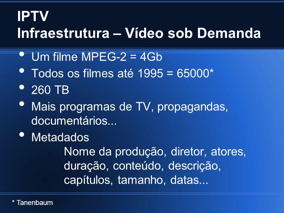 IPTV Infraestrutura – Vídeo sob Demanda Um filme MPEG-2 = 4Gb Todos os filmes até 1995 = 65000* 260 TB Mais programas de TV, propagandas, documentário