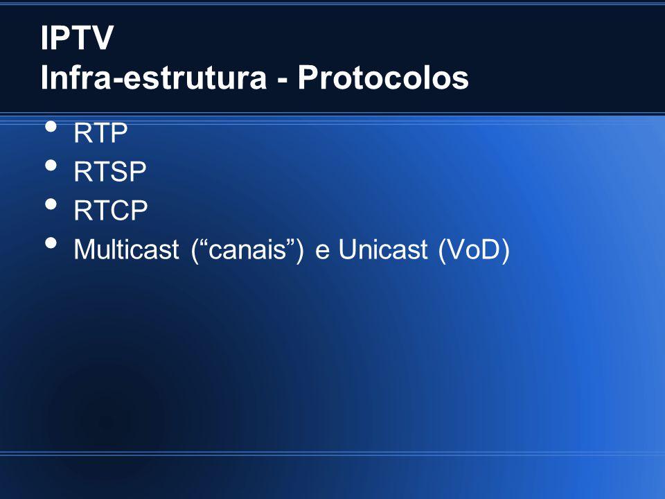 IPTV Infra-estrutura - Protocolos RTP RTSP RTCP Multicast (canais) e Unicast (VoD)