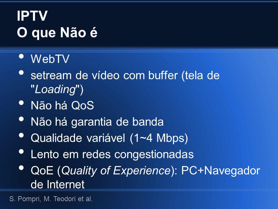 IPTV O que Não é WebTV setream de vídeo com buffer (tela de Loading ) Não há QoS Não há garantia de banda Qualidade variável (1~4 Mbps) Lento em redes congestionadas QoE (Quality of Experience): PC+Navegador de Internet S.