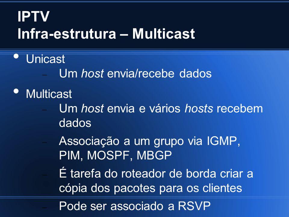 IPTV Infra-estrutura – Multicast Unicast Um host envia/recebe dados Multicast Um host envia e vários hosts recebem dados Associação a um grupo via IGMP, PIM, MOSPF, MBGP É tarefa do roteador de borda criar a cópia dos pacotes para os clientes Pode ser associado a RSVP