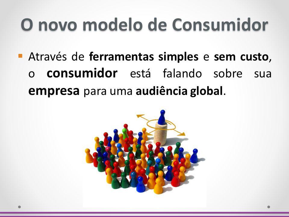 O novo modelo de Consumidor Através de ferramentas simples e sem custo, o consumidor está falando sobre sua empresa para uma audiência global.