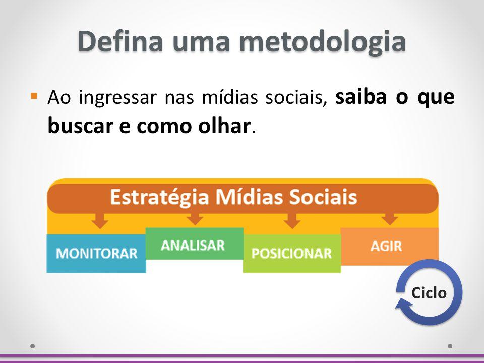 Defina uma metodologia Ao ingressar nas mídias sociais, saiba o que buscar e como olhar. Ciclo