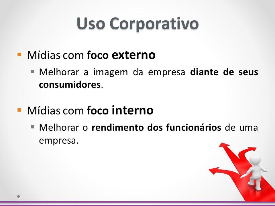 Uso Corporativo Mídias com foco externo Melhorar a imagem da empresa diante de seus consumidores. Mídias com foco interno Melhorar o rendimento dos fu
