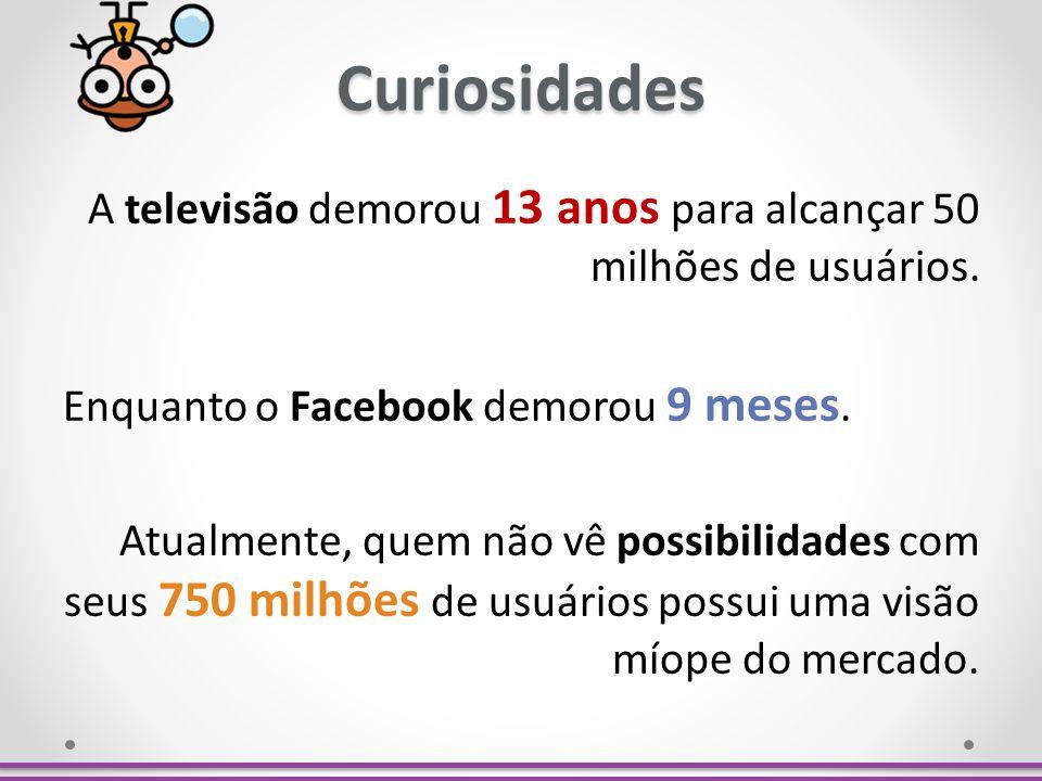 Curiosidades A televisão demorou 13 anos para alcançar 50 milhões de usuários. Enquanto o Facebook demorou 9 meses. Atualmente, quem não vê possibilid
