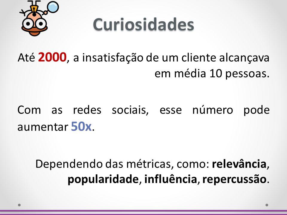 Curiosidades Até 2000, a insatisfação de um cliente alcançava em média 10 pessoas. Com as redes sociais, esse número pode aumentar 50x. Dependendo das