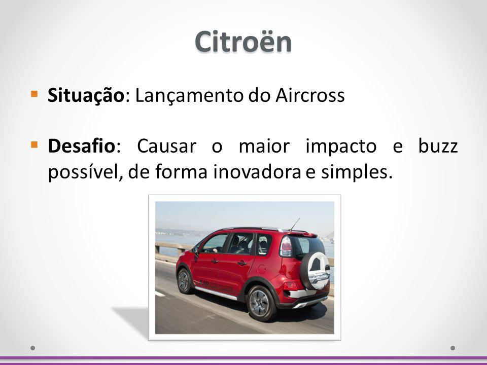 Citroën Situação: Lançamento do Aircross Desafio: Causar o maior impacto e buzz possível, de forma inovadora e simples.