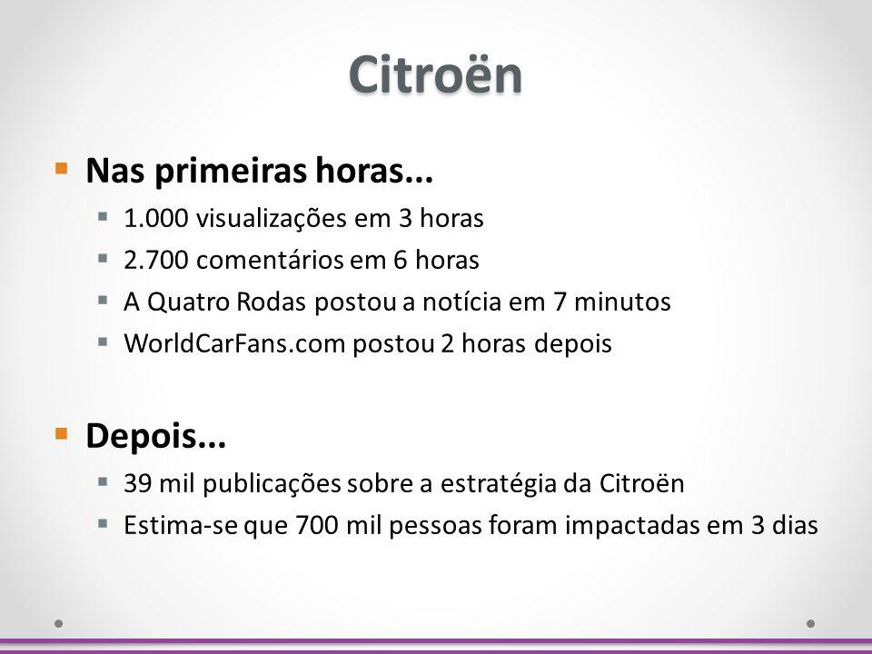 Citroën Nas primeiras horas... 1.000 visualizações em 3 horas 2.700 comentários em 6 horas A Quatro Rodas postou a notícia em 7 minutos WorldCarFans.c
