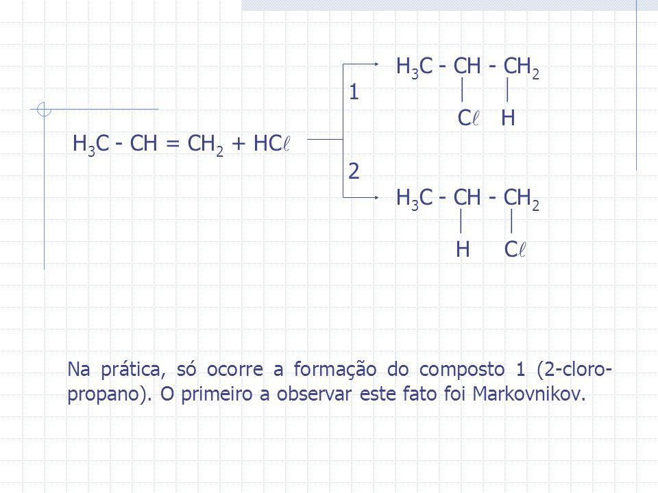 H 3 C - CH - CH 2 1 C H 2 H 3 C - CH - CH 2 H C Na prática, só ocorre a formação do composto 1 (2-cloro- propano). O primeiro a observar este fato foi