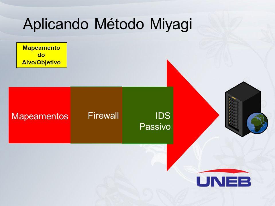 Aplicando Método Miyagi Mapeamentos Firewall Mapeamento do Alvo/Objetivo IDS Passivo
