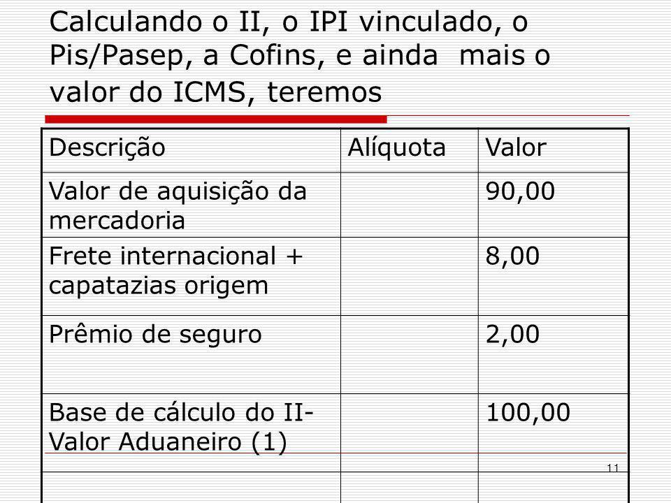 12 Descrição Alíquota Valor Imposto de Importação (2) 10%10,00 Base de cálculo do IPI (1) + (2) 110,00 IPI vinculado (3) 5%5,50 Valor do PIS/PASEP (4) 1,652,25 Valor da COFINS (5) 7,60%10,35 Despesas aduaneiras sobre Valor aduaneiro (6 ) 4%4,00 Base de cálculo do ICMS (1+2+3+4+5+6)/0,83 159,16 Valor do ICMS 17%27,06