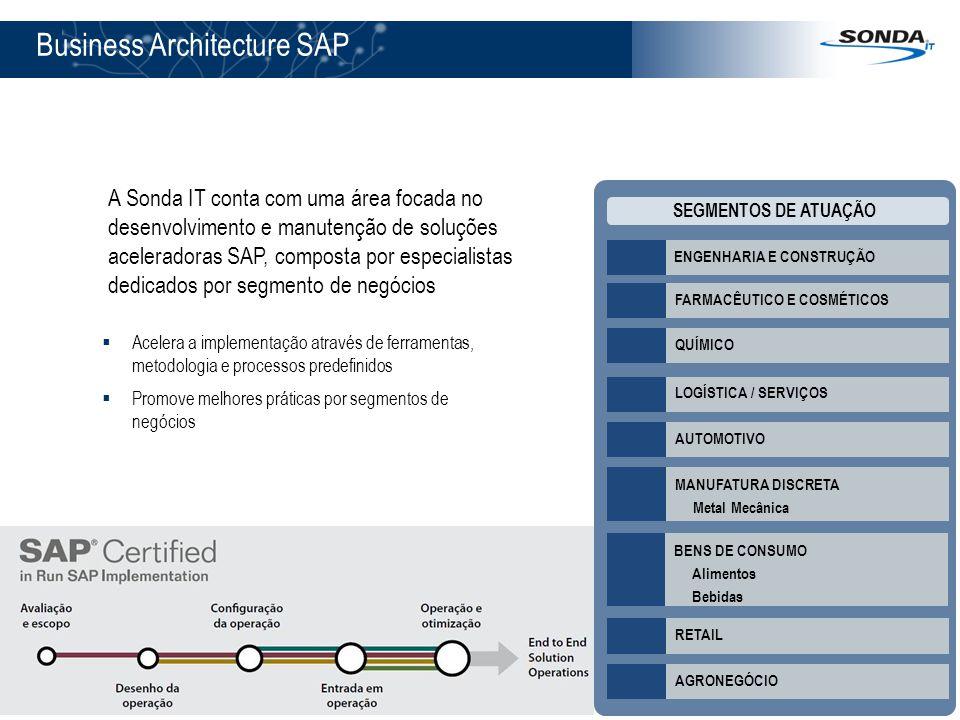 10 Business Architecture SAP FARMACÊUTICO E COSMÉTICOSQUÍMICOLOGÍSTICA / SERVIÇOSAUTOMOTIVO MANUFATURA DISCRETA Metal Mecânica BENS DE CONSUMO Alimentos Bebidas RETAILAGRONEGÓCIOENGENHARIA E CONSTRUÇÃO SEGMENTOS DE ATUAÇÃO A Sonda IT conta com uma área focada no desenvolvimento e manutenção de soluções aceleradoras SAP, composta por especialistas dedicados por segmento de negócios Acelera a implementação através de ferramentas, metodologia e processos predefinidos Promove melhores práticas por segmentos de negócios