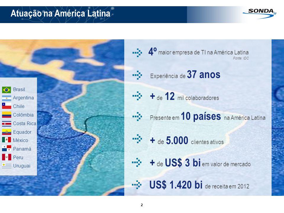 2 Atuação na América Latina Brasil Argentina Chile Colômbia Costa Rica Equador México Panamá Peru Uruguai 4º maior empresa de TI na América Latina + de US$ 3 bi em valor de mercado + de 5.000 clientes ativos US$ 1.420 bi de receita em 2012 + de 12 mil colaboradores Presente em 10 países na América Latina Experiência de 37 anos Fonte: IDC