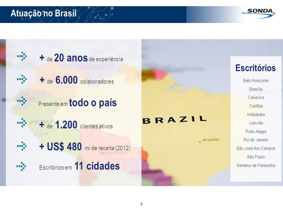 3 + de 1.200 clientes ativos + US$ 480 mi de receita (2012) + de 6.000 colaboradores Presente em todo o país + de 20 anos de experiência Belo Horizont