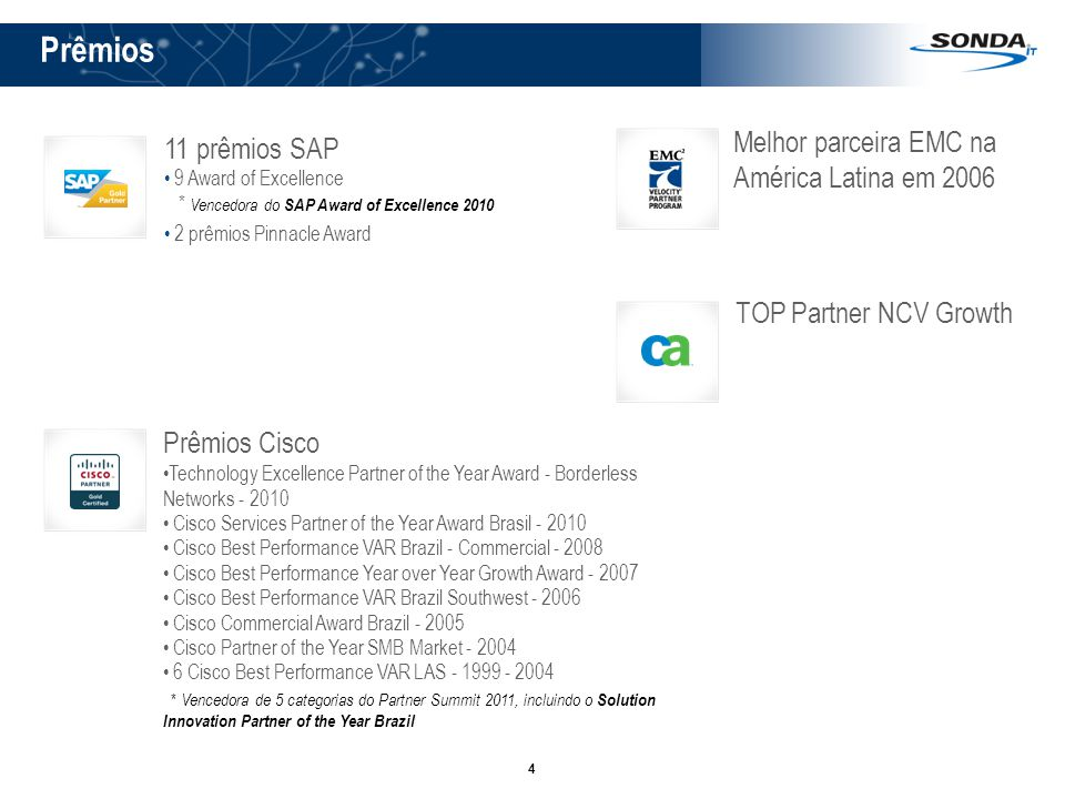 4 Prêmios 11 prêmios SAP 9 Award of Excellence * Vencedora do SAP Award of Excellence 2010 2 prêmios Pinnacle Award Prêmios Cisco Technology Excellence Partner of the Year Award - Borderless Networks - 2010 Cisco Services Partner of the Year Award Brasil - 2010 Cisco Best Performance VAR Brazil - Commercial - 2008 Cisco Best Performance Year over Year Growth Award - 2007 Cisco Best Performance VAR Brazil Southwest - 2006 Cisco Commercial Award Brazil - 2005 Cisco Partner of the Year SMB Market - 2004 6 Cisco Best Performance VAR LAS - 1999 - 2004 * Vencedora de 5 categorias do Partner Summit 2011, incluindo o Solution Innovation Partner of the Year Brazil TOP Partner NCV Growth Melhor parceira EMC na América Latina em 2006