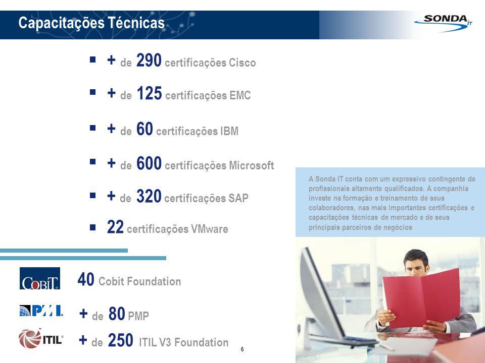 6 Capacitações Técnicas + de 320 certificações SAP 22 certificações VMware + de 80 PMP + de 250 ITIL V3 Foundation + de 290 certificações Cisco + de 600 certificações Microsoft + de 60 certificações IBM 40 Cobit Foundation + de 125 certificações EMC A Sonda IT conta com um expressivo contingente de profissionais altamente qualificados.
