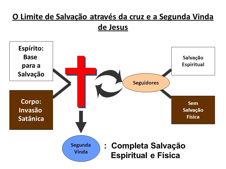 : Completa Salvação Espiritual e Física Espírito: Base para a Salvação Corpo: Invasão Satânica Salvação Espiritual Sem Salvação Física Seguidores Segunda Vinda O Limite de Salvação através da cruz e a Segunda Vinda de Jesus