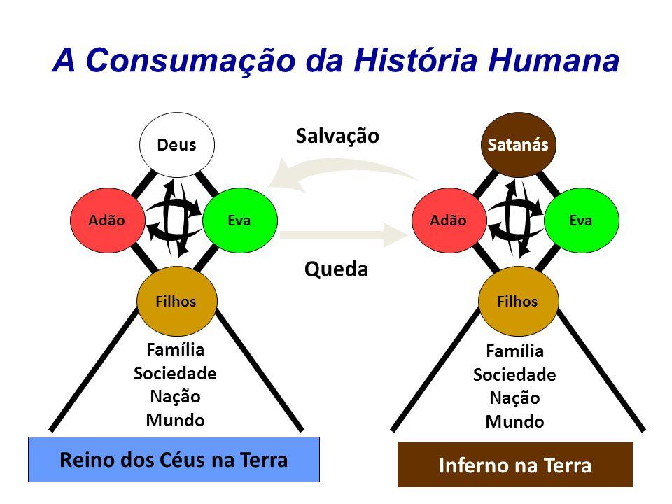 Família Sociedade Nação Mundo Inferno na Terra Adão Eva Filhos Satanás Adão Eva Filhos Deus Reino dos Céus na Terra Família Sociedade Nação Mundo Queda Salvação