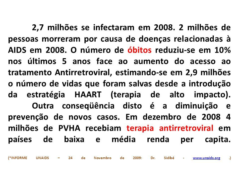 2,7 milhões se infectaram em 2008. 2 milhões de pessoas morreram por causa de doenças relacionadas à AIDS em 2008. O número de óbitos reduziu-se em 10