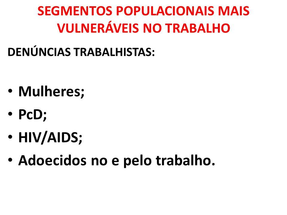 SEGMENTOS POPULACIONAIS MAIS VULNERÁVEIS NO TRABALHO DENÚNCIAS TRABALHISTAS: Mulheres; PcD; HIV/AIDS; Adoecidos no e pelo trabalho.