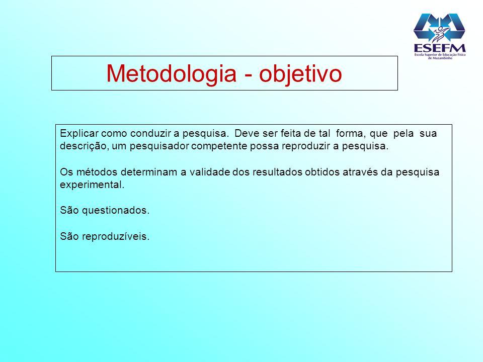 Metodologia - objetivo Explicar como conduzir a pesquisa. Deve ser feita de tal forma, que pela sua descrição, um pesquisador competente possa reprodu