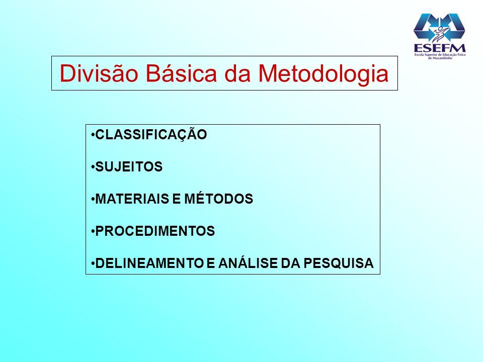 Divisão Básica da Metodologia CLASSIFICAÇÃO SUJEITOS MATERIAIS E MÉTODOS PROCEDIMENTOS DELINEAMENTO E ANÁLISE DA PESQUISA