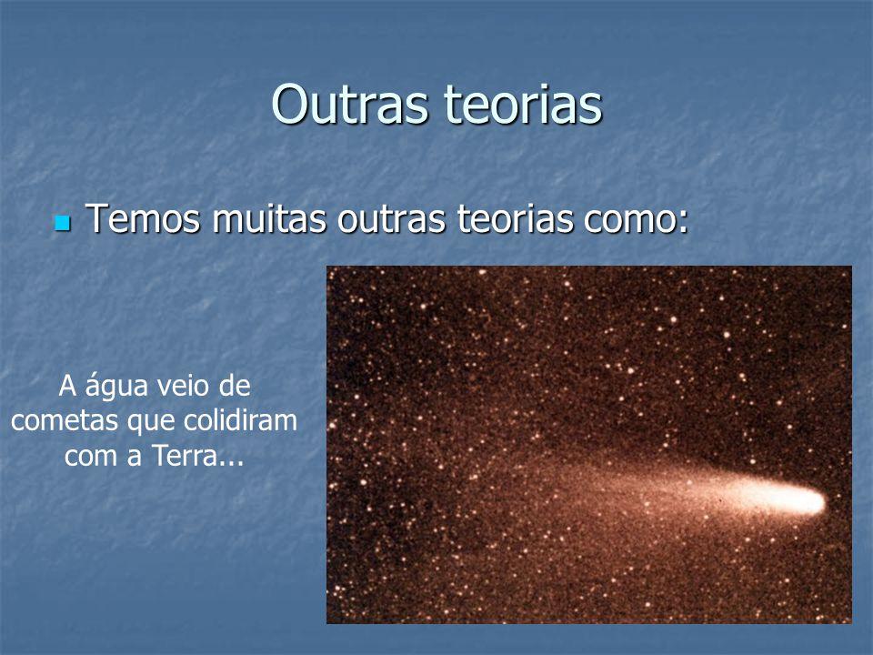 Outras teorias Temos muitas outras teorias como: Temos muitas outras teorias como: A água veio de cometas que colidiram com a Terra...