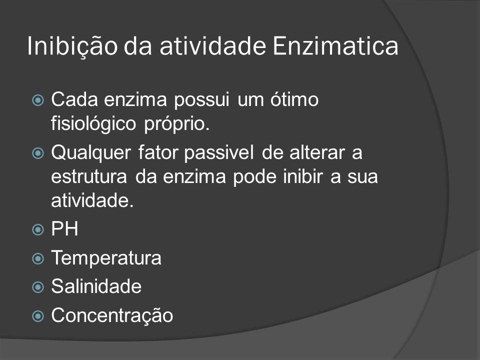 Inibição da atividade Enzimatica Cada enzima possui um ótimo fisiológico próprio. Qualquer fator passivel de alterar a estrutura da enzima pode inibir