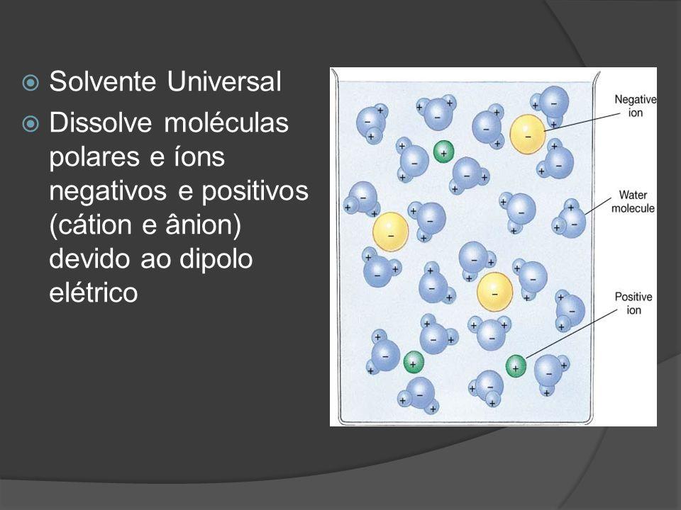 Solvente Universal Dissolve moléculas polares e íons negativos e positivos (cátion e ânion) devido ao dipolo elétrico