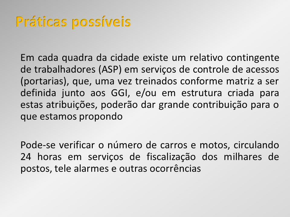 Em cada quadra da cidade existe um relativo contingente de trabalhadores (ASP) em serviços de controle de acessos (portarias), que, uma vez treinados