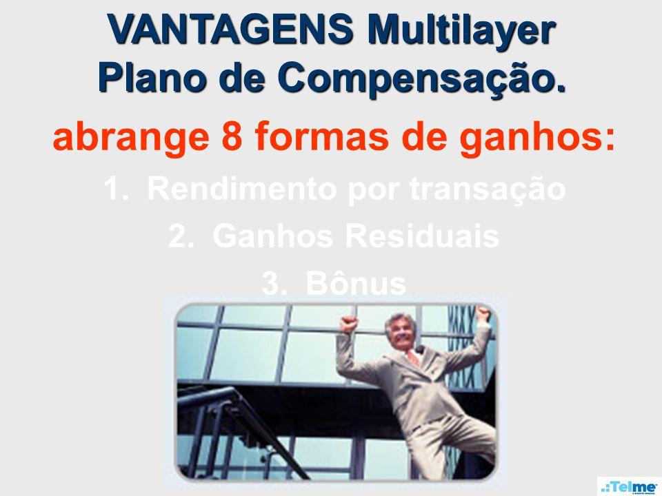 VANTAGENS Multilayer Plano de Compensação. abrange 8 formas de ganhos: 1.