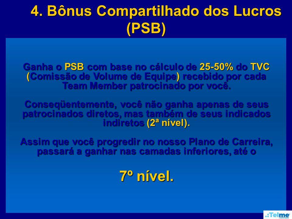 4. Bônus Compartilhado dos Lucros (PSB) 4.