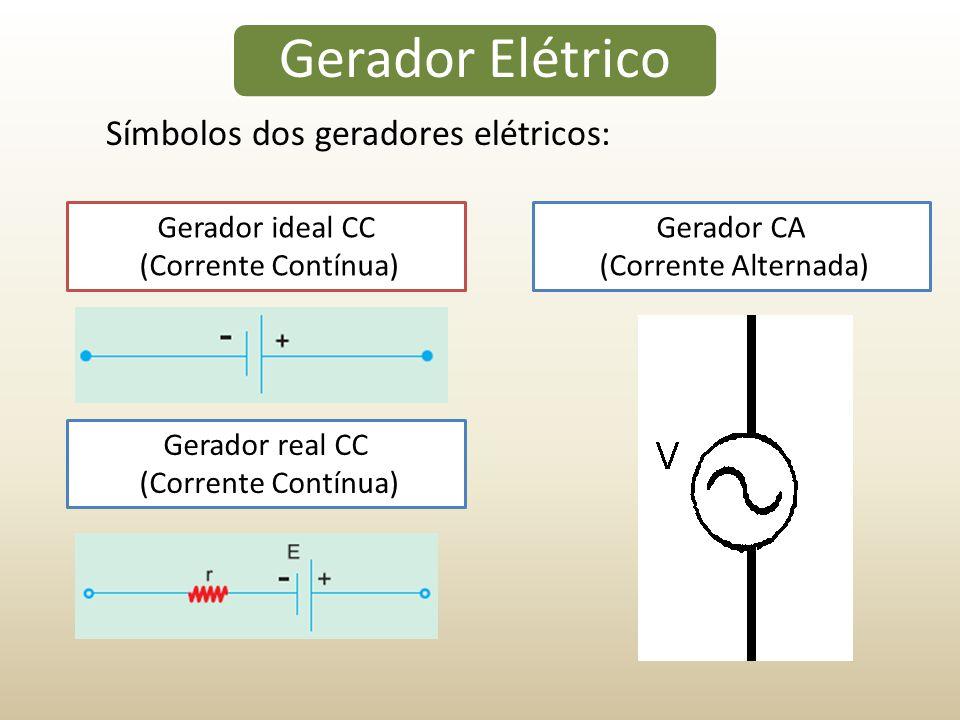 Gerador Elétrico Símbolos dos geradores elétricos: Gerador ideal CC (Corrente Contínua) Gerador real CC (Corrente Contínua) Gerador CA (Corrente Alter