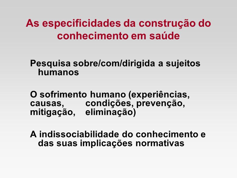 As especificidades da construção do conhecimento em saúde Pesquisa sobre/com/dirigida a sujeitos humanos O sofrimento humano (experiências, causas, co